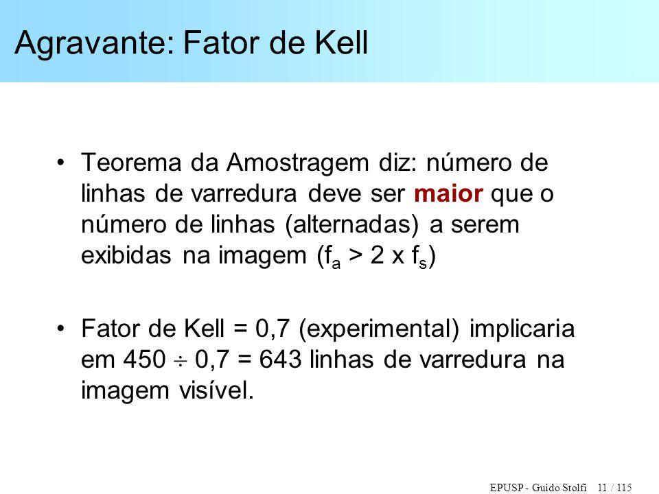 EPUSP - Guido Stolfi 11 / 115 Agravante: Fator de Kell •Teorema da Amostragem diz: número de linhas de varredura deve ser maior que o número de linhas