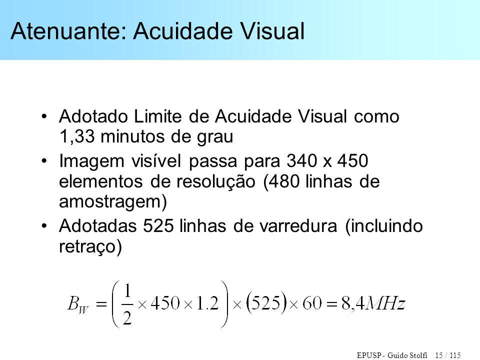 EPUSP - Guido Stolfi 15 / 115 Atenuante: Acuidade Visual •Adotado Limite de Acuidade Visual como 1,33 minutos de grau •Imagem visível passa para 340 x