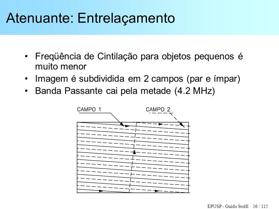 EPUSP - Guido Stolfi 16 / 115 Atenuante: Entrelaçamento •Freqüência de Cintilação para objetos pequenos é muito menor •Imagem é subdividida em 2 campo