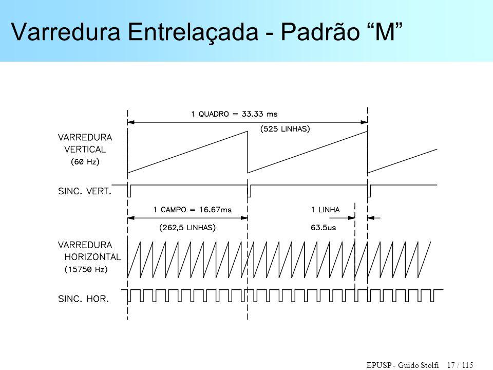 """EPUSP - Guido Stolfi 17 / 115 Varredura Entrelaçada - Padrão """"M"""""""