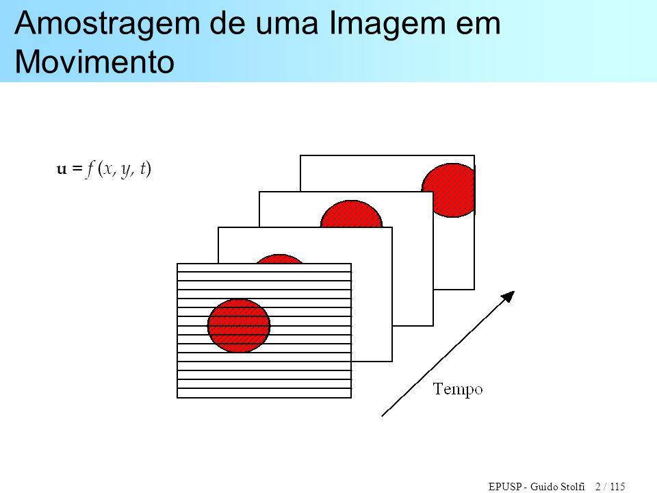 EPUSP - Guido Stolfi 83 / 115 Amostragem e Reconstrução •No domínio Espacial: –Convolução da imagem com a abertura equivalente de captura –Amostragem –Convolução da amostra com a função de Reconstrução •No domínio da Freqüência: –Filtragem pela MTF do processo de captura –Amostragem (translação e replicação espectral) –Filtragem pela MTF do processo de reconstrução