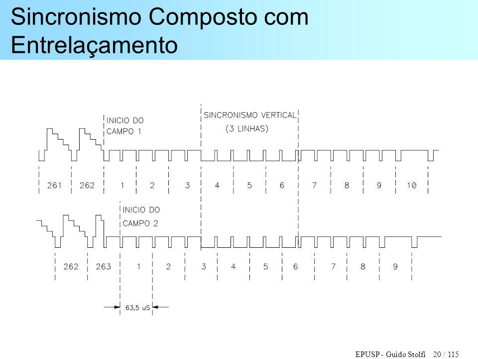 EPUSP - Guido Stolfi 20 / 115 Sincronismo Composto com Entrelaçamento