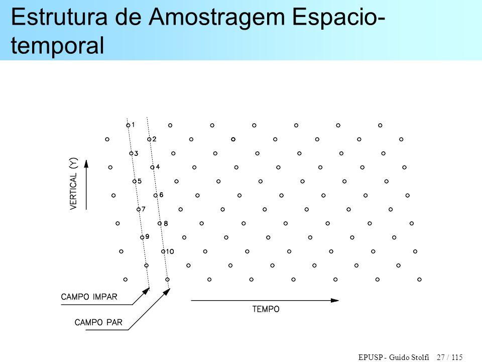EPUSP - Guido Stolfi 27 / 115 Estrutura de Amostragem Espacio- temporal
