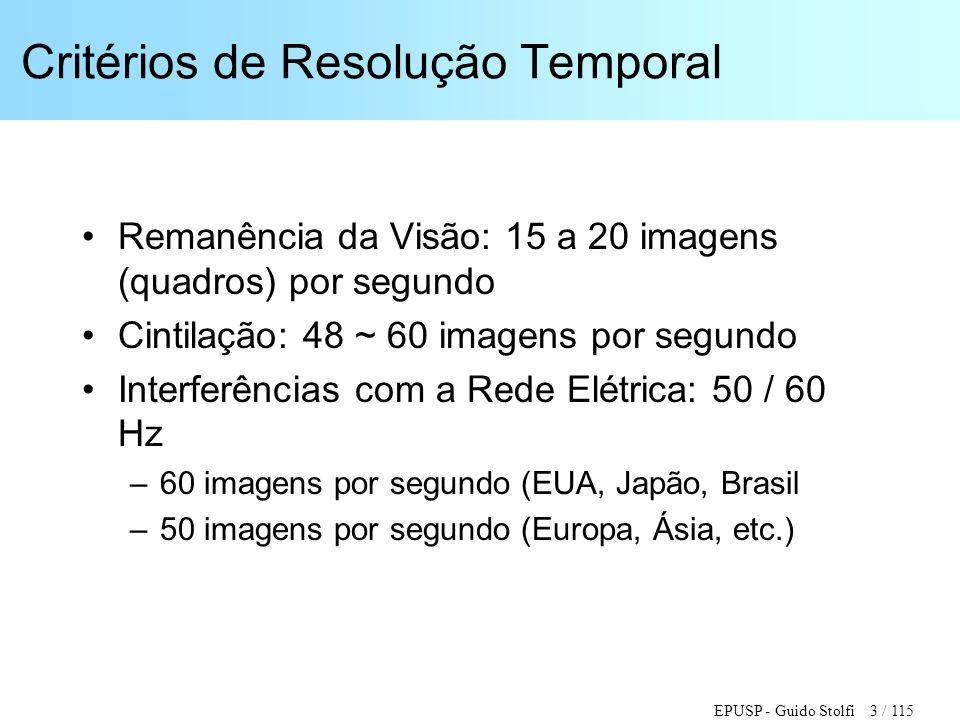 EPUSP - Guido Stolfi 3 / 115 Critérios de Resolução Temporal •Remanência da Visão: 15 a 20 imagens (quadros) por segundo •Cintilação: 48 ~ 60 imagens