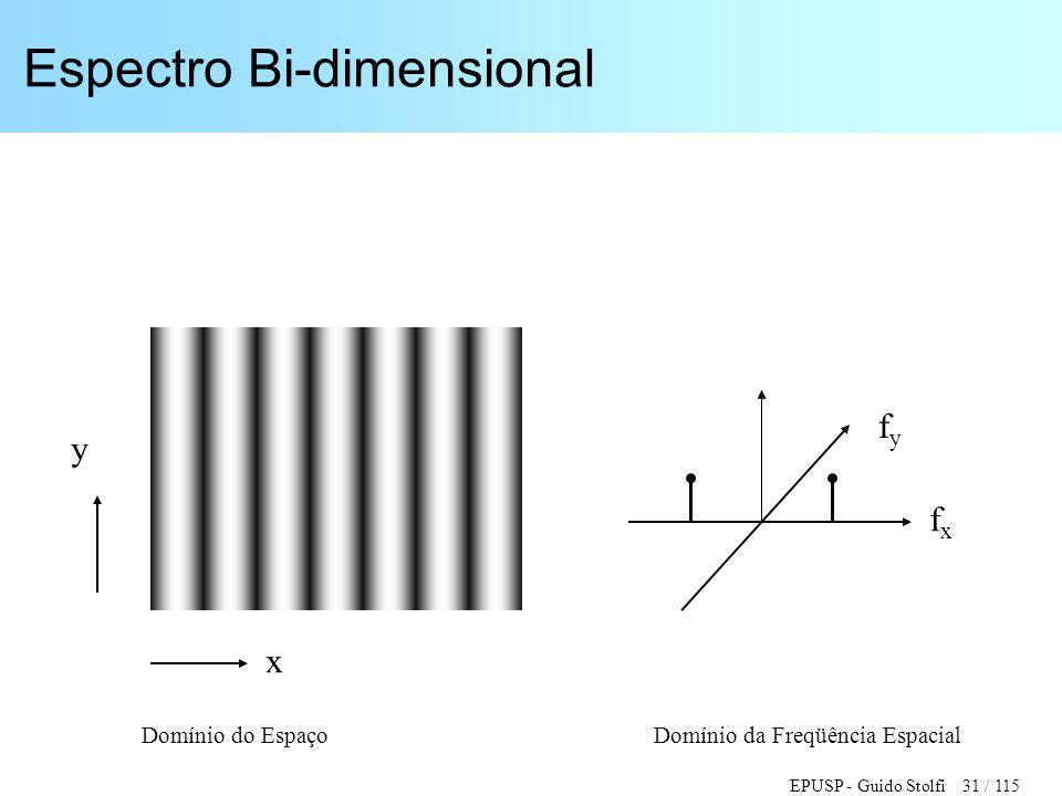 EPUSP - Guido Stolfi 31 / 115 Espectro Bi-dimensional y x fxfx fyfy Domínio do Espaço Domínio da Freqüência Espacial
