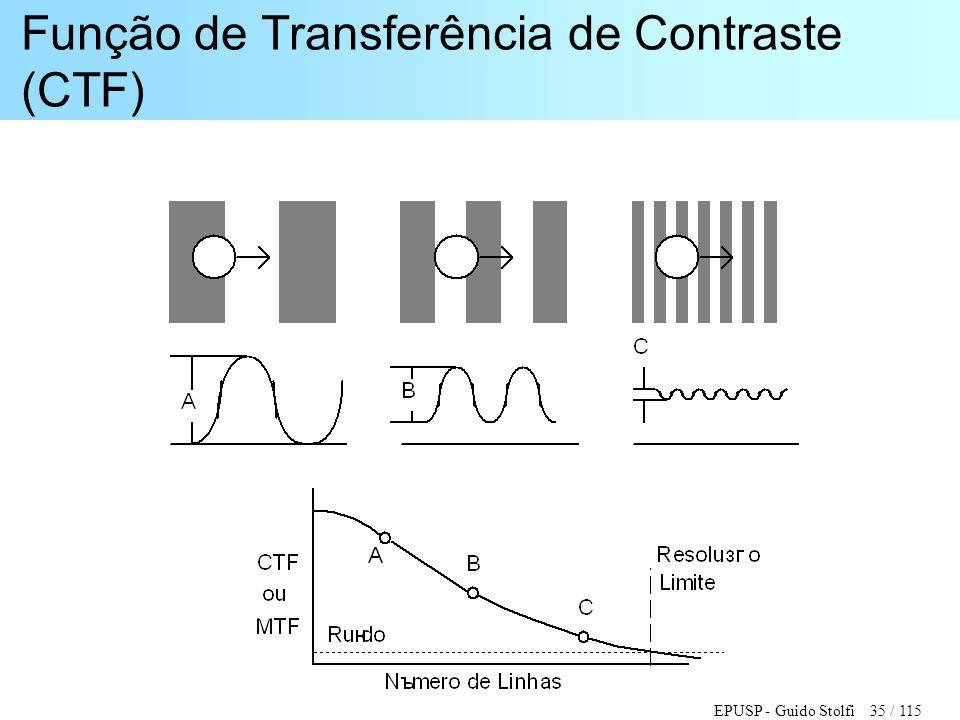 EPUSP - Guido Stolfi 35 / 115 Função de Transferência de Contraste (CTF)