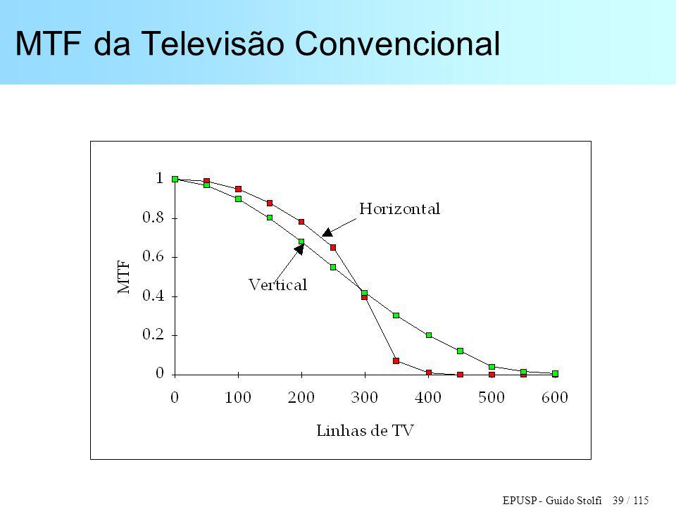 EPUSP - Guido Stolfi 39 / 115 MTF da Televisão Convencional