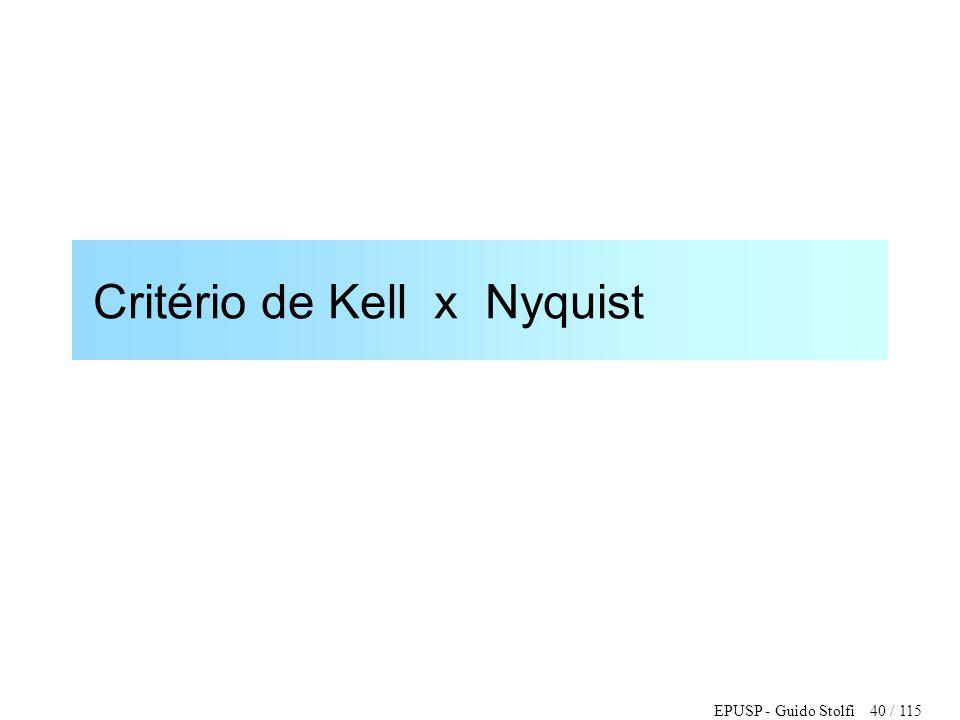 EPUSP - Guido Stolfi 40 / 115 Critério de Kell x Nyquist