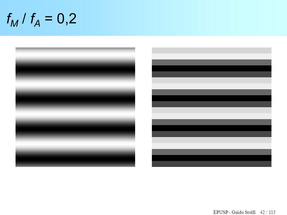 EPUSP - Guido Stolfi 42 / 115 f M / f A = 0,2