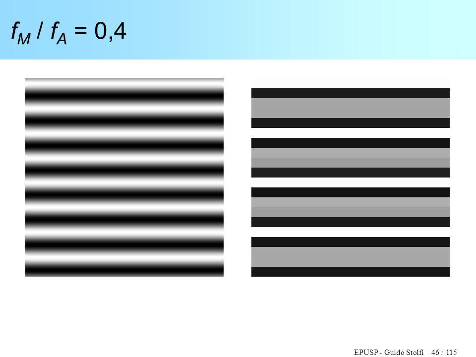 EPUSP - Guido Stolfi 46 / 115 f M / f A = 0,4