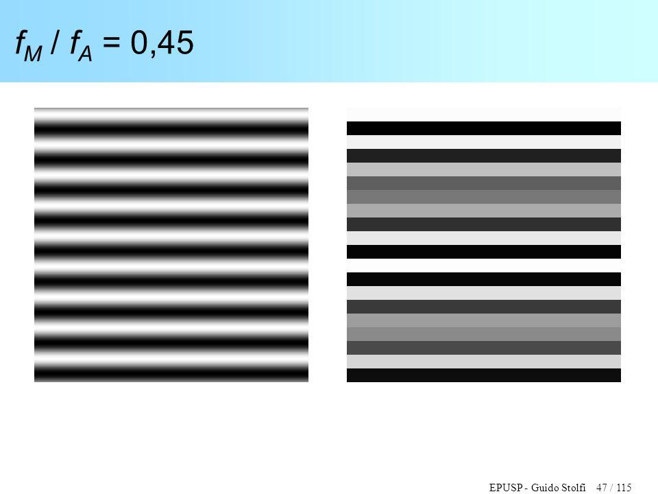 EPUSP - Guido Stolfi 47 / 115 f M / f A = 0,45