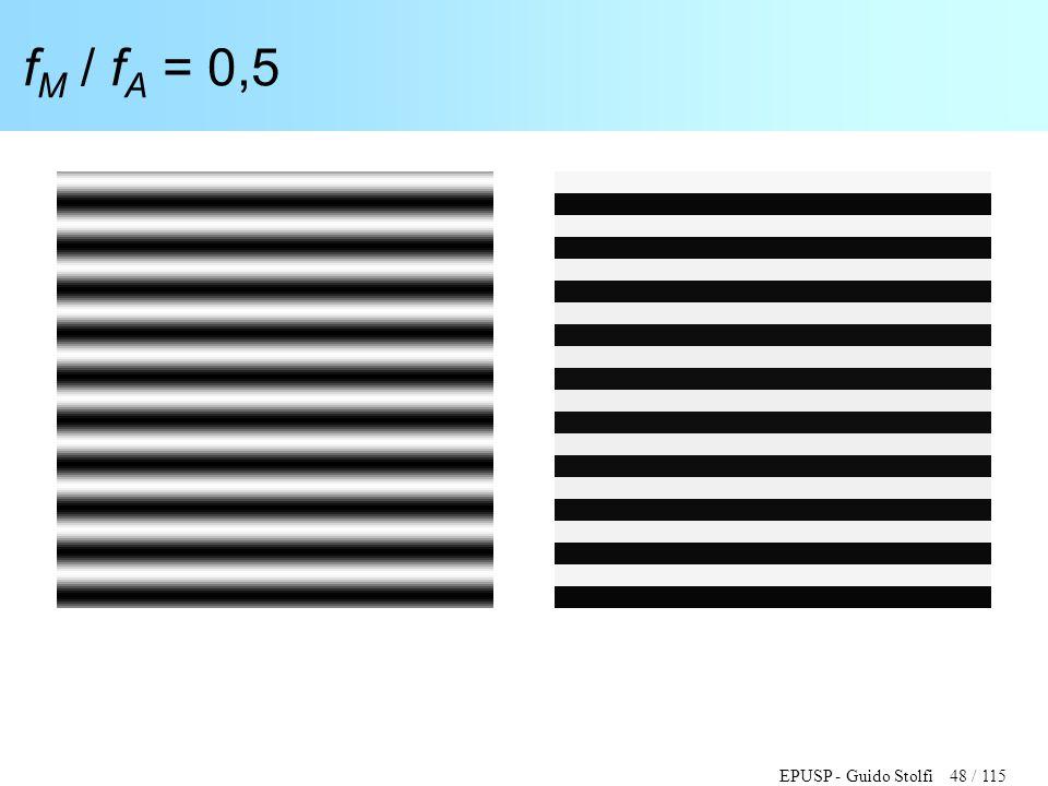 EPUSP - Guido Stolfi 48 / 115 f M / f A = 0,5