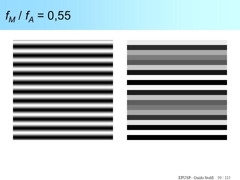 EPUSP - Guido Stolfi 50 / 115 f M / f A = 0,55