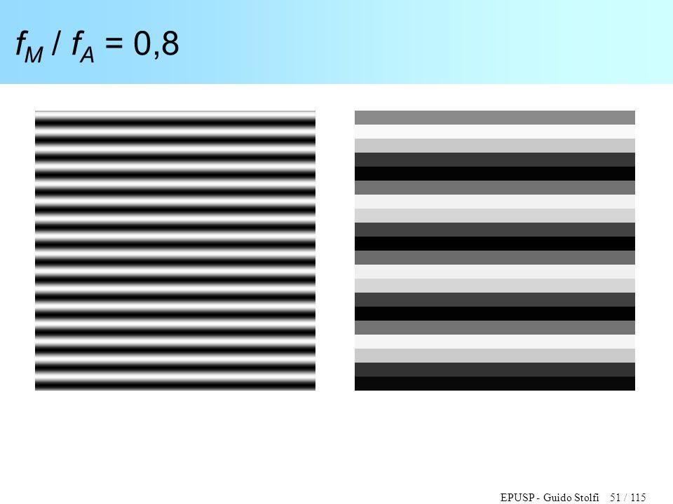 EPUSP - Guido Stolfi 51 / 115 f M / f A = 0,8