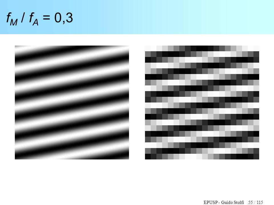 EPUSP - Guido Stolfi 55 / 115 f M / f A = 0,3