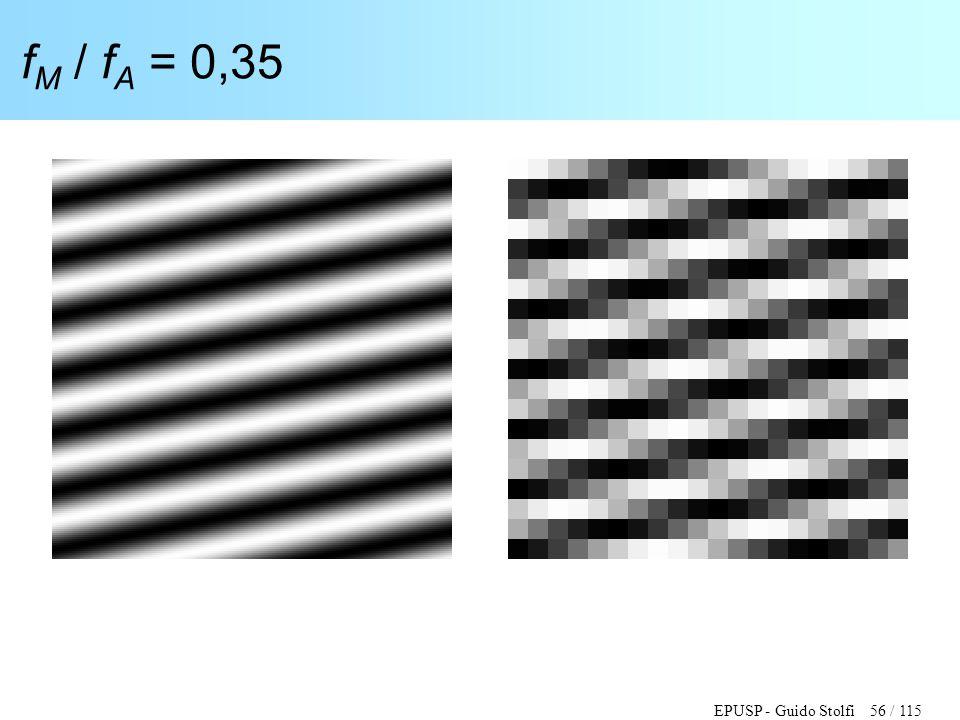 EPUSP - Guido Stolfi 56 / 115 f M / f A = 0,35