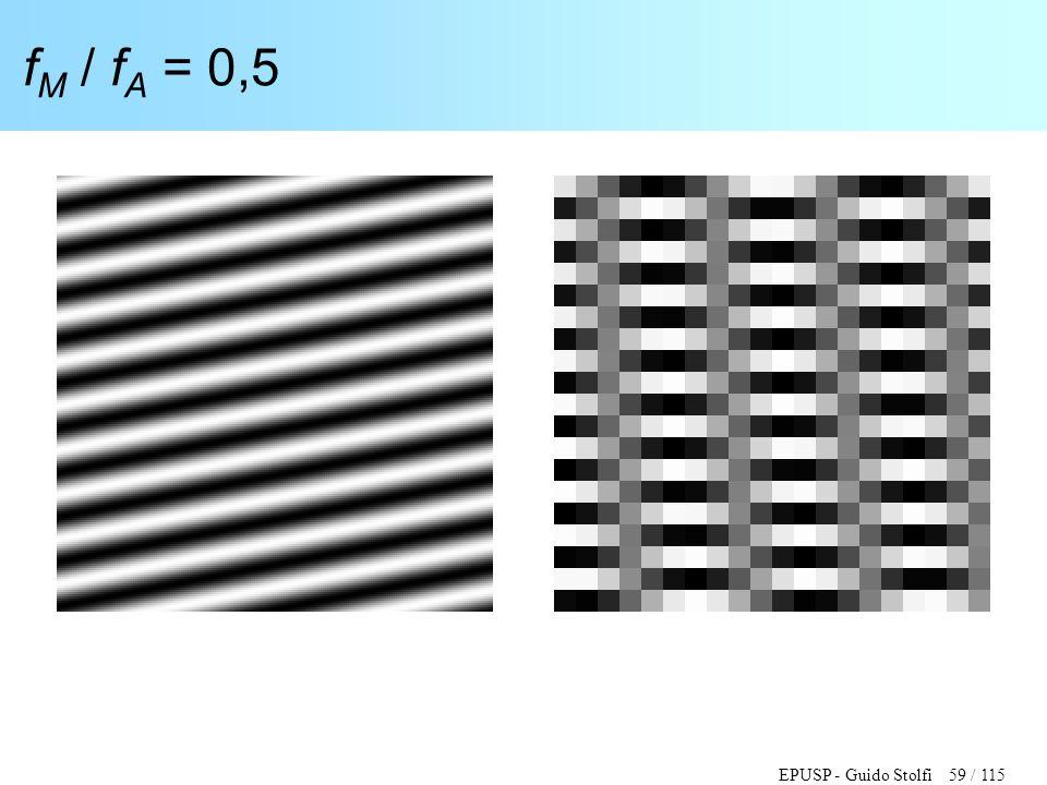 EPUSP - Guido Stolfi 59 / 115 f M / f A = 0,5