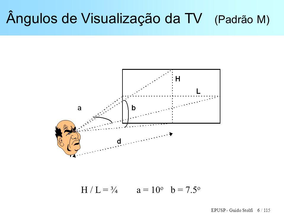 EPUSP - Guido Stolfi 7 / 115 Dimensionamento de um Sistema de TV: Padrão M •Acuidade Visual: 1/60 de grau •Ângulo de visualização: 10 x 7.5 graus •  600 x 450 elementos de imagem (pixels)