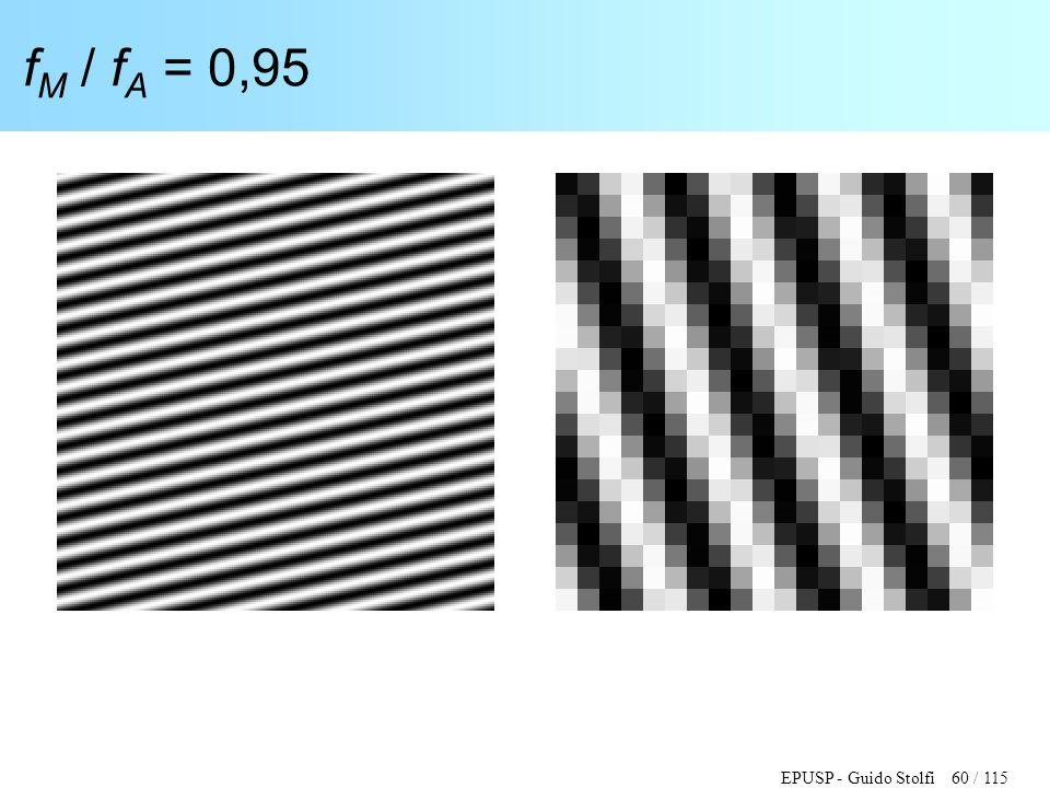 EPUSP - Guido Stolfi 60 / 115 f M / f A = 0,95