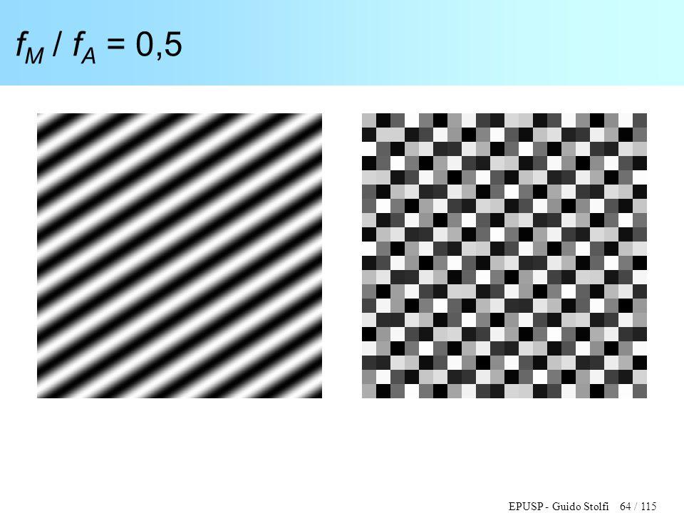 EPUSP - Guido Stolfi 64 / 115 f M / f A = 0,5