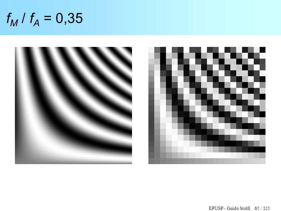 EPUSP - Guido Stolfi 65 / 115 f M / f A = 0,35