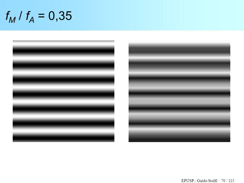 EPUSP - Guido Stolfi 70 / 115 f M / f A = 0,35