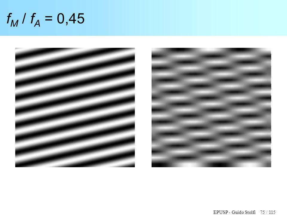 EPUSP - Guido Stolfi 75 / 115 f M / f A = 0,45