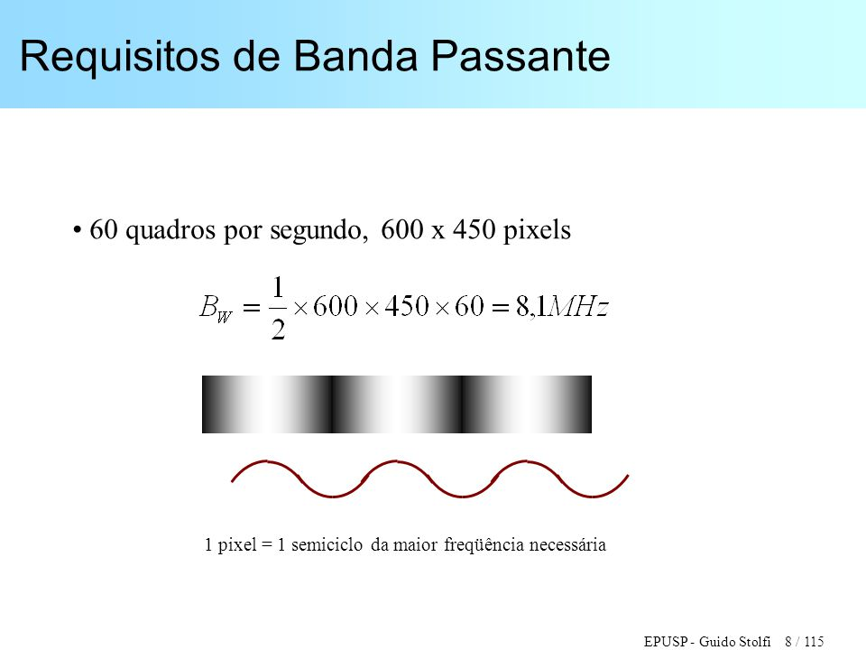 EPUSP - Guido Stolfi 8 / 115 Requisitos de Banda Passante • 60 quadros por segundo, 600 x 450 pixels 1 pixel = 1 semiciclo da maior freqüência necessá