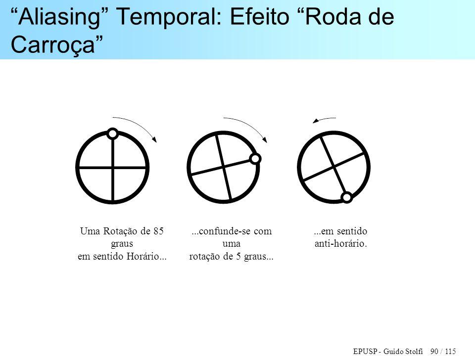 """EPUSP - Guido Stolfi 90 / 115 """"Aliasing"""" Temporal: Efeito """"Roda de Carroça"""" Uma Rotação de 85 graus em sentido Horário......confunde-se com uma rotaçã"""