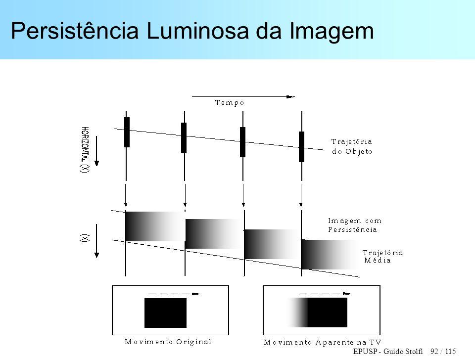 EPUSP - Guido Stolfi 92 / 115 Persistência Luminosa da Imagem