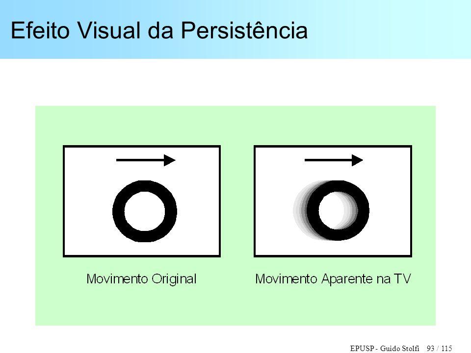 EPUSP - Guido Stolfi 93 / 115 Efeito Visual da Persistência