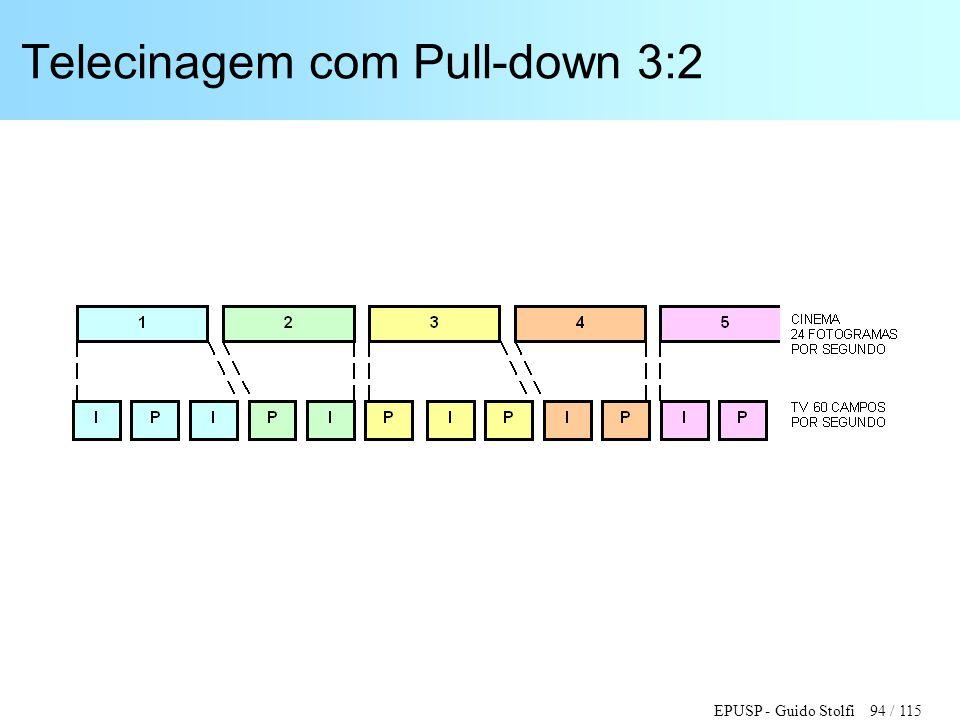 EPUSP - Guido Stolfi 94 / 115 Telecinagem com Pull-down 3:2