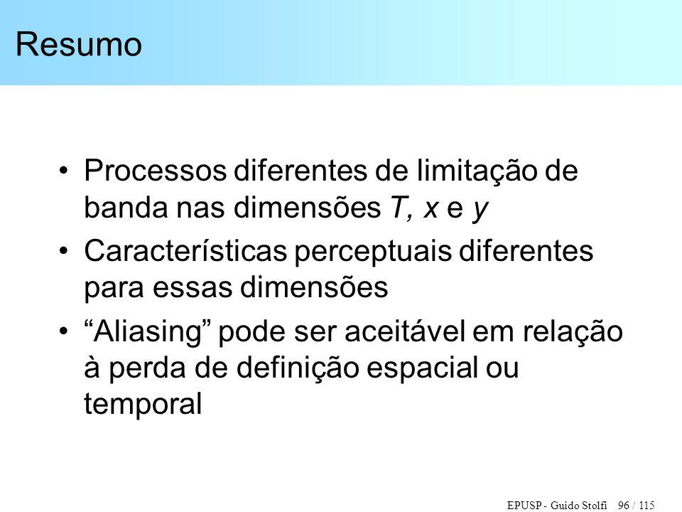 EPUSP - Guido Stolfi 96 / 115 Resumo •Processos diferentes de limitação de banda nas dimensões T, x e y •Características perceptuais diferentes para e