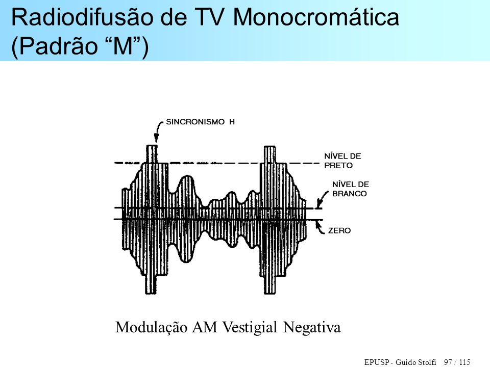 """EPUSP - Guido Stolfi 97 / 115 Radiodifusão de TV Monocromática (Padrão """"M"""") Modulação AM Vestigial Negativa"""