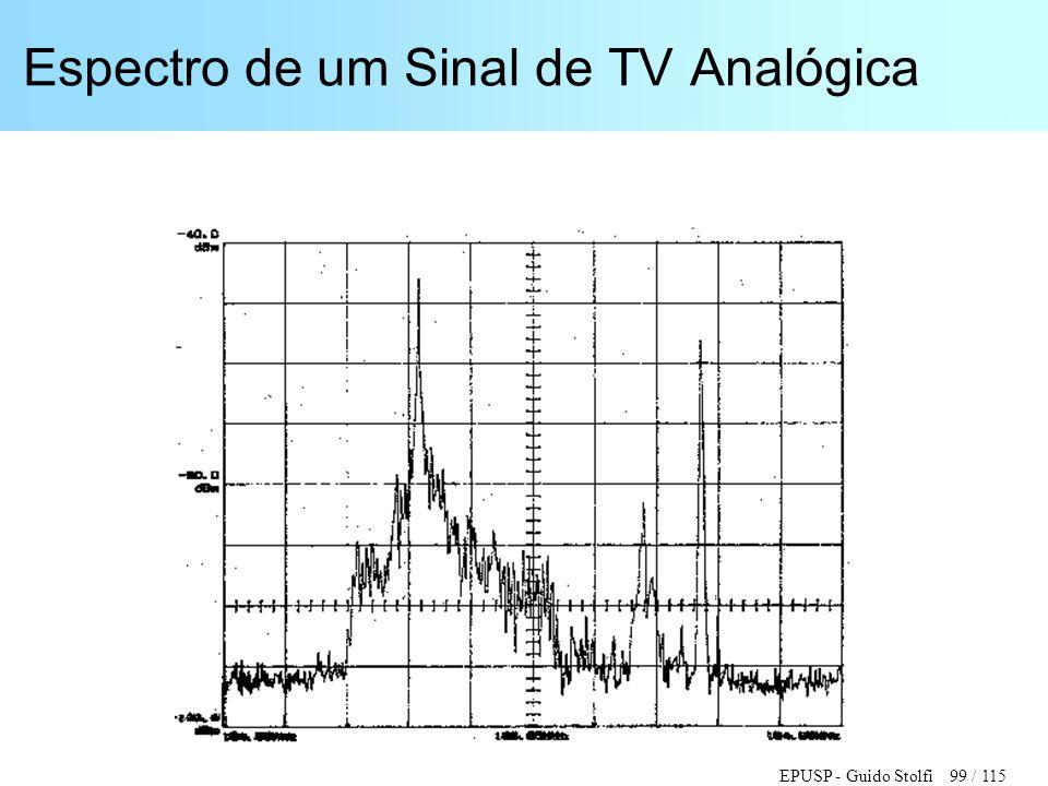 EPUSP - Guido Stolfi 99 / 115 Espectro de um Sinal de TV Analógica