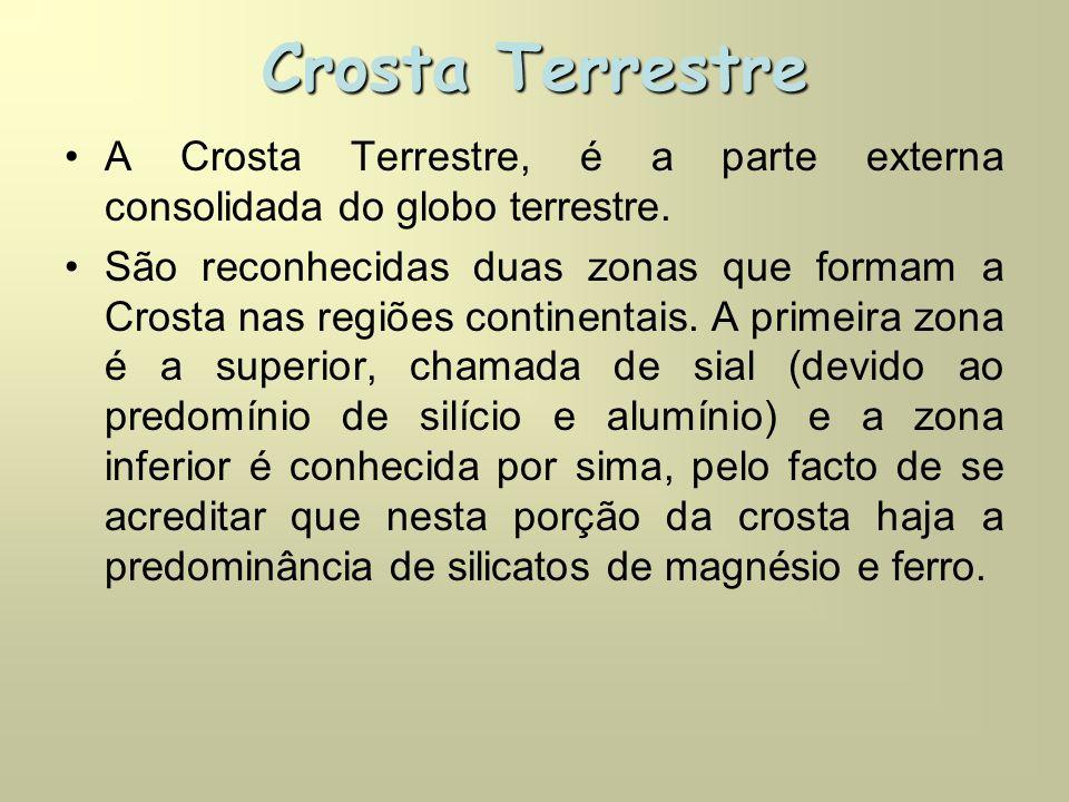 Crosta Terrestre •A Crosta Terrestre, é a parte externa consolidada do globo terrestre.