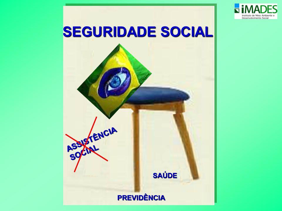 SAÚDE PREVIDÊNCIA SEGURIDADE SOCIAL ASSISTÊNCIA SOCIAL