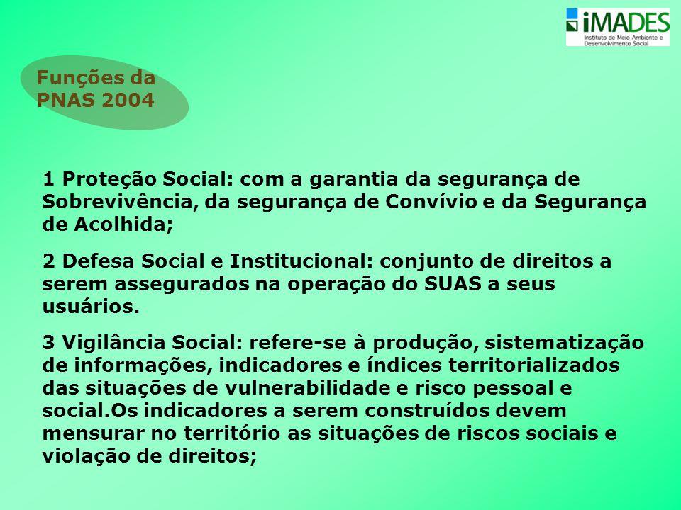 1 Proteção Social: com a garantia da segurança de Sobrevivência, da segurança de Convívio e da Segurança de Acolhida; 2 Defesa Social e Institucional: