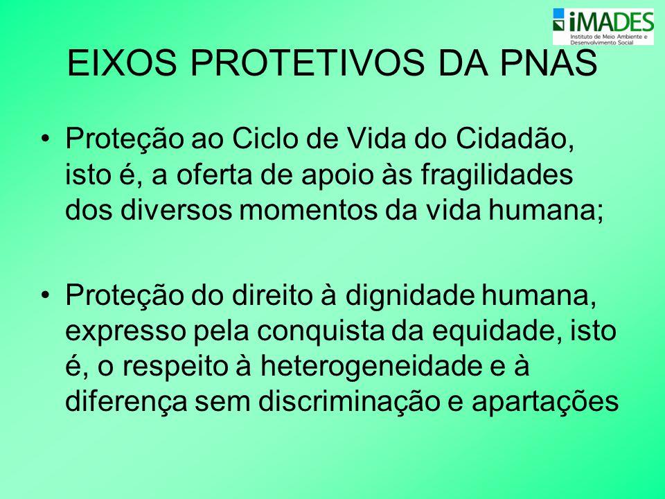EIXOS PROTETIVOS DA PNAS •Proteção ao Ciclo de Vida do Cidadão, isto é, a oferta de apoio às fragilidades dos diversos momentos da vida humana; •Prote