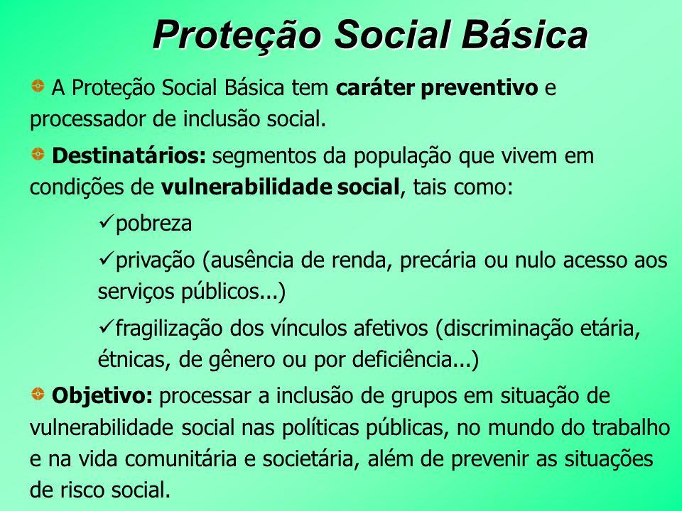 Proteção Social Básica A Proteção Social Básica tem caráter preventivo e processador de inclusão social. Destinatários: segmentos da população que viv