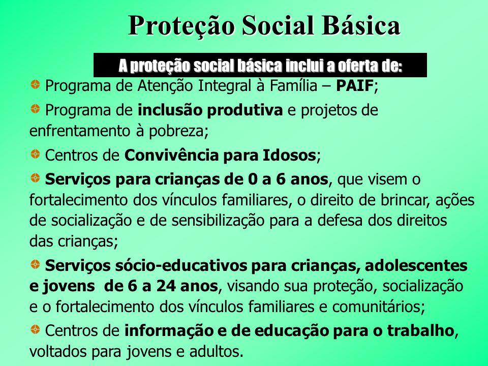 Proteção Social Básica A proteção social básica inclui a oferta de: Programa de Atenção Integral à Família – PAIF; Programa de inclusão produtiva e pr