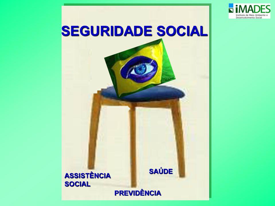 SAÚDE PREVIDÊNCIA ASSISTÊNCIA SOCIAL SEGURIDADE SOCIAL