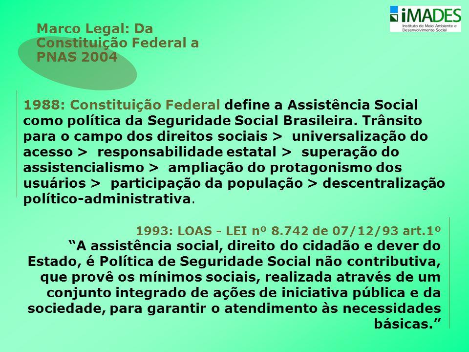 1988: Constituição Federal define a Assistência Social como política da Seguridade Social Brasileira. Trânsito para o campo dos direitos sociais > uni