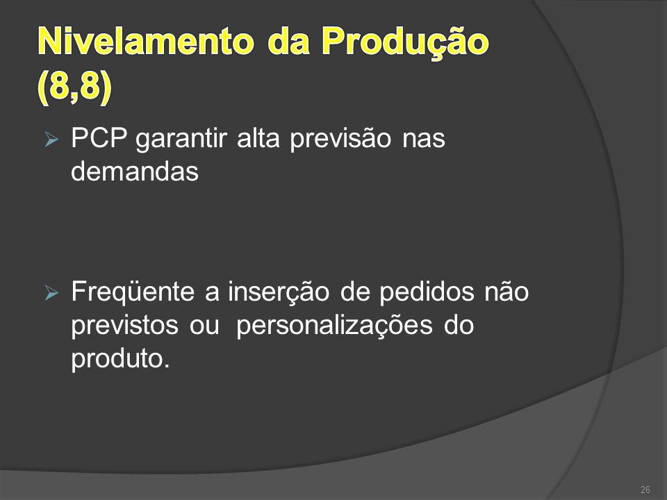  PCP garantir alta previsão nas demandas  Freqüente a inserção de pedidos não previstos ou personalizações do produto. 26