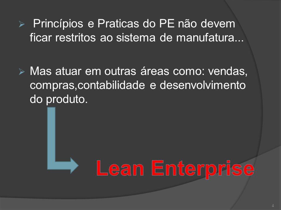  Princípios e Praticas do PE não devem ficar restritos ao sistema de manufatura...  Mas atuar em outras áreas como: vendas, compras,contabilidade e
