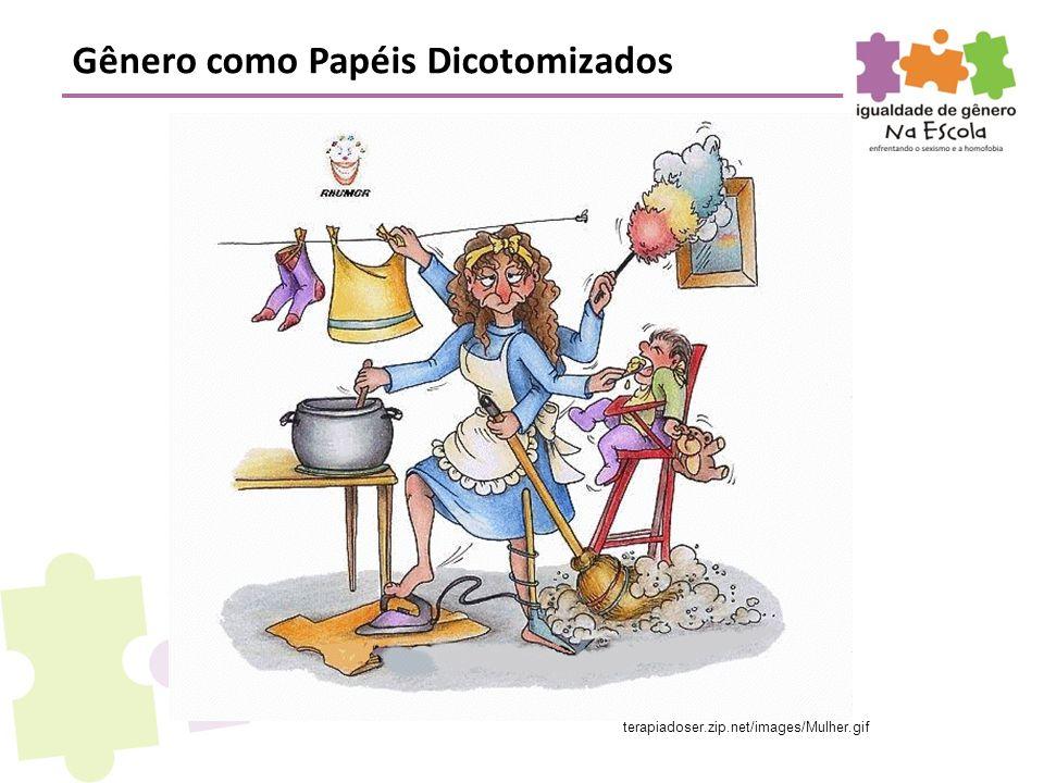 terapiadoser.zip.net/images/Mulher.gif Gênero como Papéis Dicotomizados
