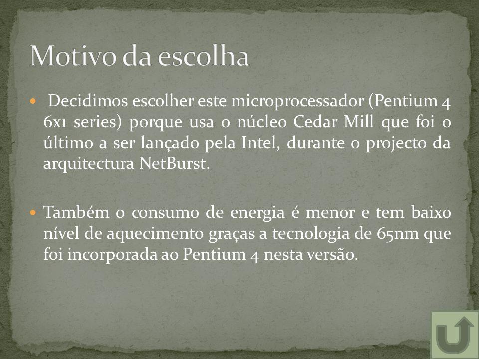  6x1 series é o nome de código de uma das versões do Pentium 4.