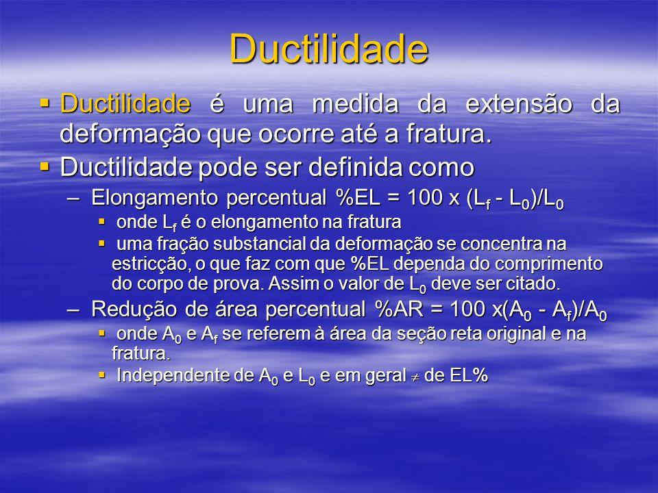Ductilidade  Ductilidade é uma medida da extensão da deformação que ocorre até a fratura.