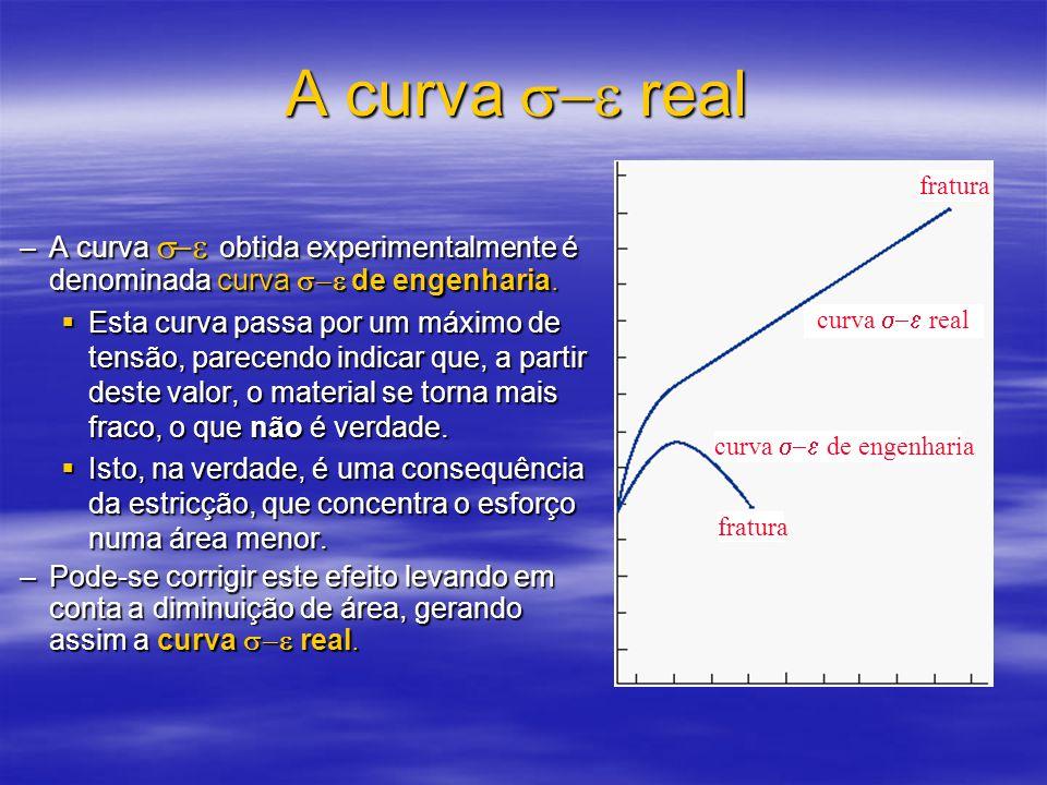 A curva  real –A curva  obtida experimentalmente é denominada curva  de engenharia.