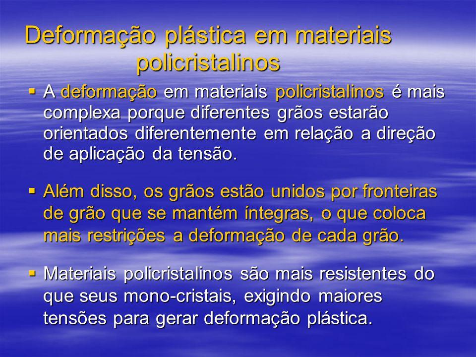 Deformação plástica em materiais policristalinos  A deformação em materiais policristalinos é mais complexa porque diferentes grãos estarão orientados diferentemente em relação a direção de aplicação da tensão.